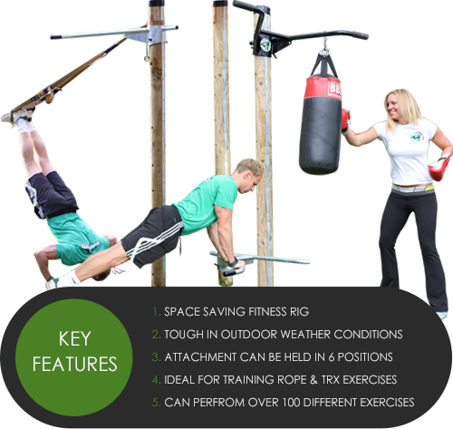 Fitness Tree Key Features